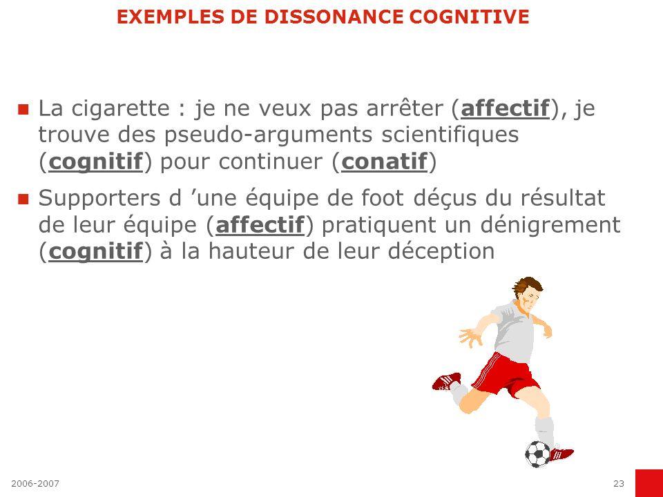 EXEMPLES DE DISSONANCE COGNITIVE