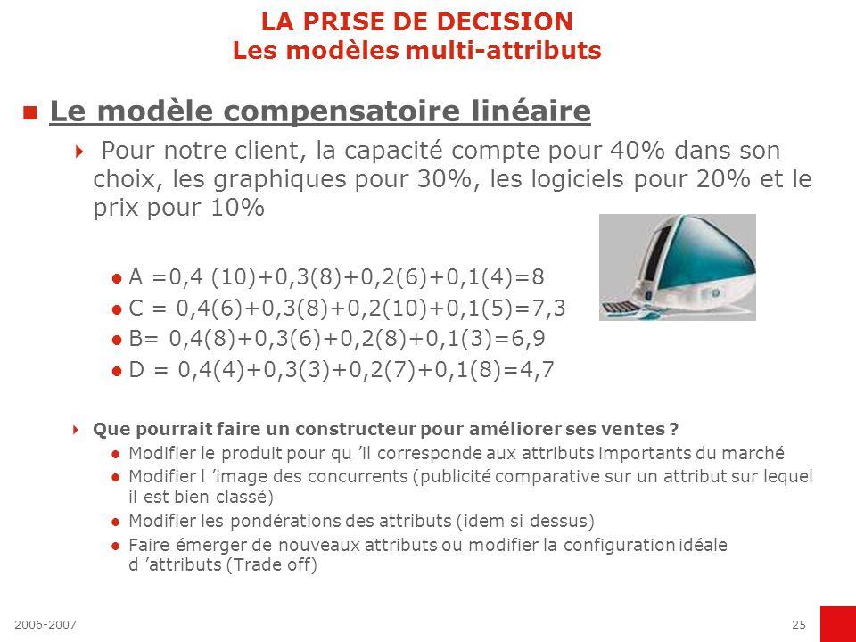 LA PRISE DE DECISION Les modèles multi-attributs
