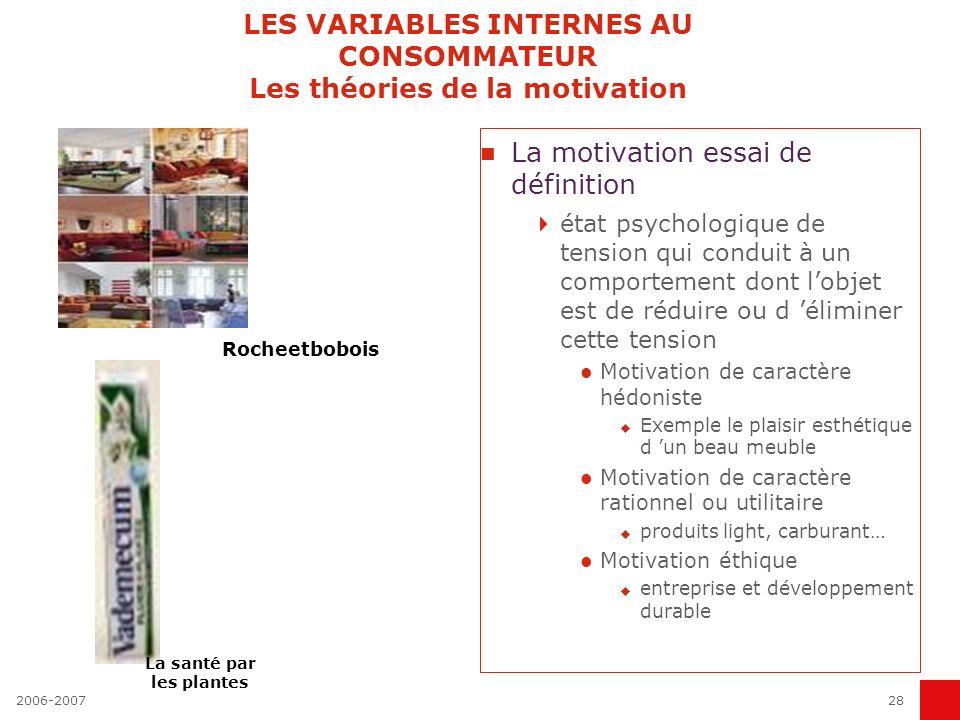 LES VARIABLES INTERNES AU CONSOMMATEUR Les théories de la motivation