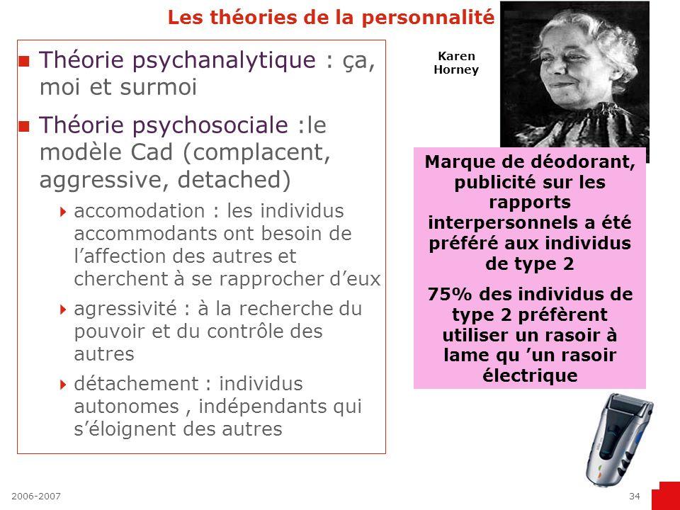 Les théories de la personnalité