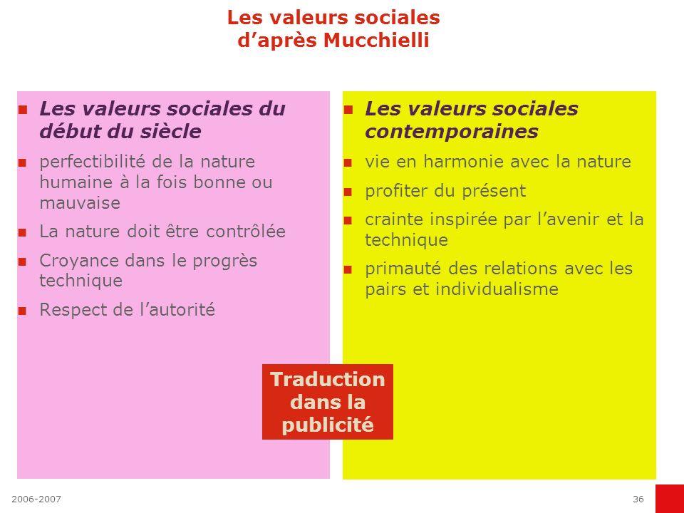 Les valeurs sociales d'après Mucchielli