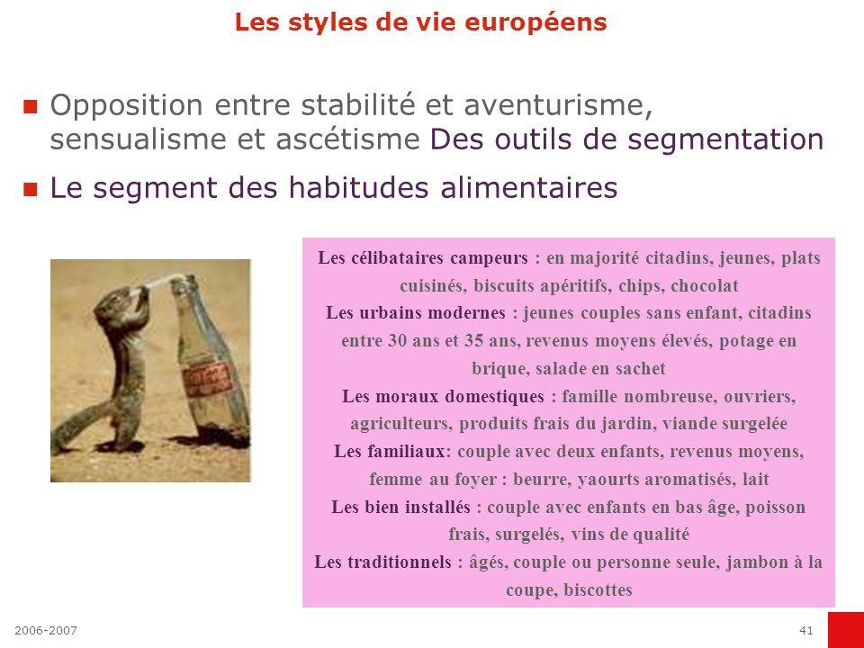Les styles de vie européens