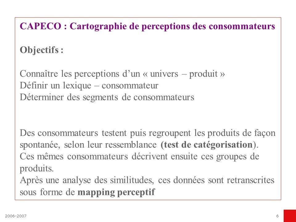 CAPECO : Cartographie de perceptions des consommateurs Objectifs : Connaître les perceptions d'un « univers – produit » Définir un lexique – consommateur Déterminer des segments de consommateurs Des consommateurs testent puis regroupent les produits de façon spontanée, selon leur ressemblance (test de catégorisation). Ces mêmes consommateurs décrivent ensuite ces groupes de produits. Après une analyse des similitudes, ces données sont retranscrites sous forme de mapping perceptif