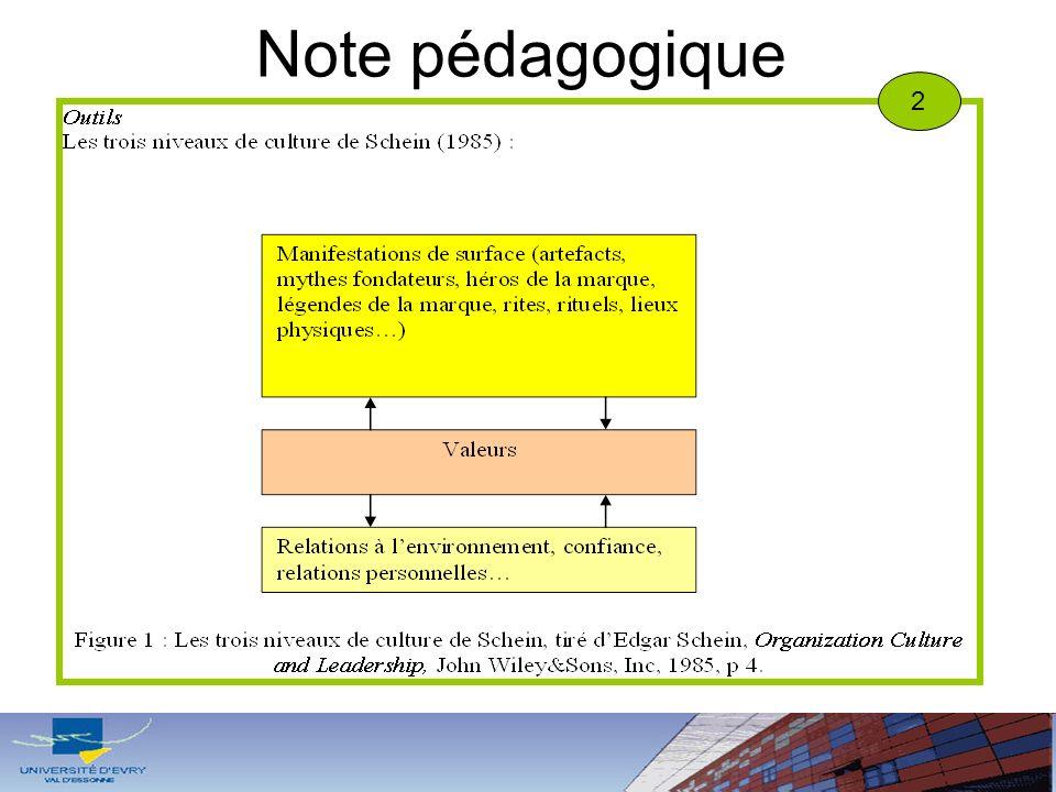 Note pédagogique 2