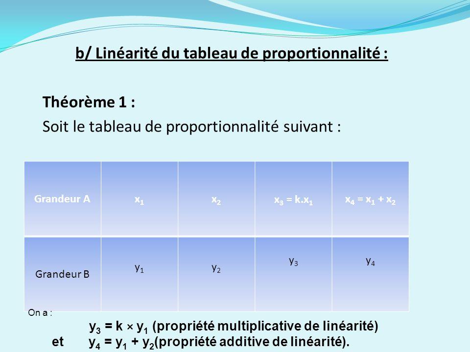 b/ Linéarité du tableau de proportionnalité : Théorème 1 : Soit le tableau de proportionnalité suivant :