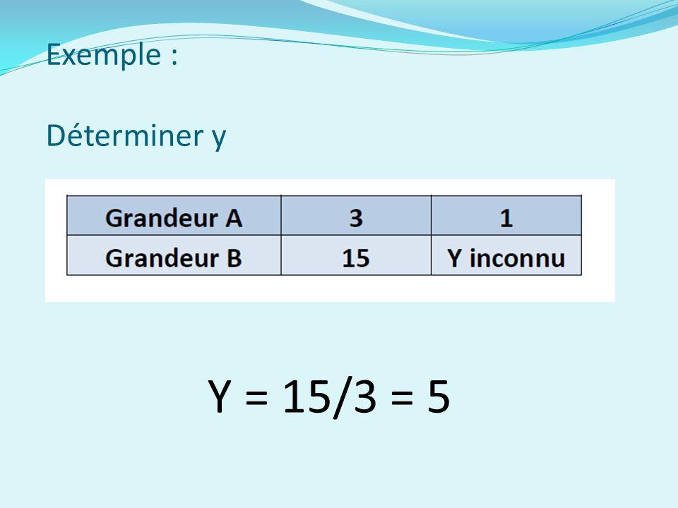 Exemple : Déterminer y Y = 15/3 = 5