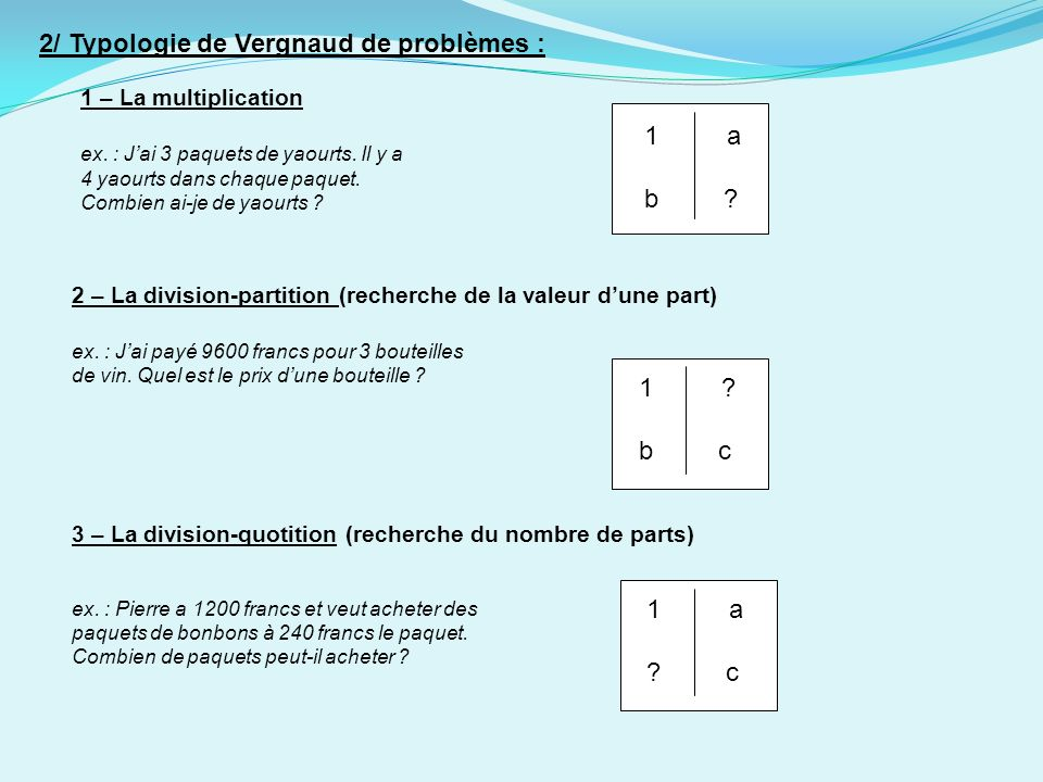 2/ Typologie de Vergnaud de problèmes :