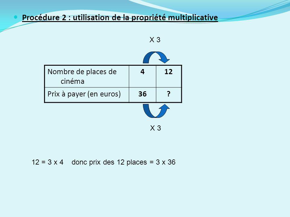 Procédure 2 : utilisation de la propriété multiplicative