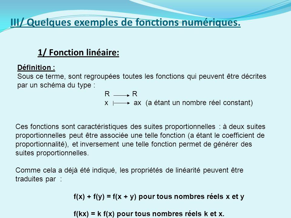 III/ Quelques exemples de fonctions numériques.