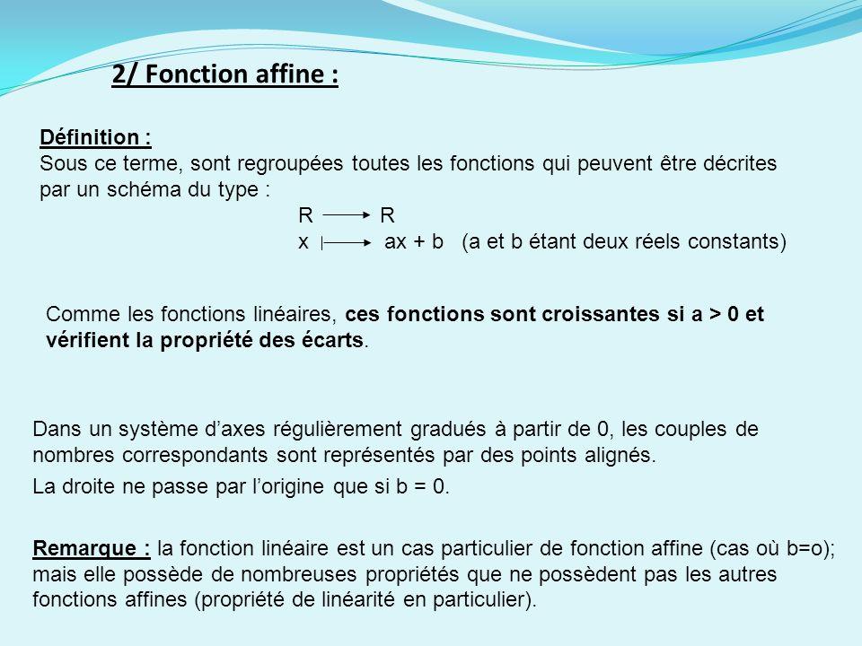 2/ Fonction affine : Définition :