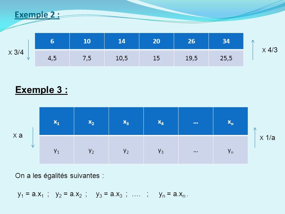 Exemple 2 :6. 10. 14. 20. 26. 34. 4,5. 7,5. 10,5. 15. 19,5. 25,5. X 4/3. X 3/4. Exemple 3 : x1. x2.