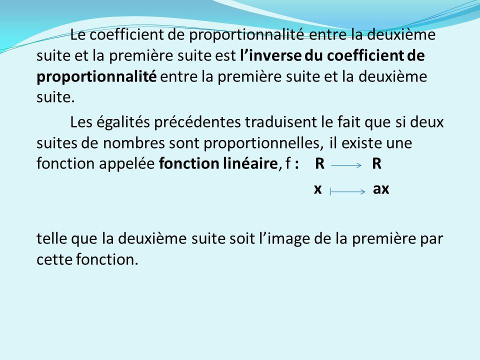 Le coefficient de proportionnalité entre la deuxième suite et la première suite est l'inverse du coefficient de proportionnalité entre la première suite et la deuxième suite.