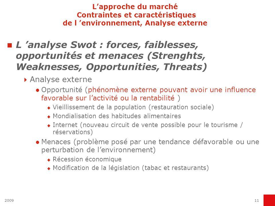 L'approche du marché Contraintes et caractéristiques de l 'environnement, Analyse externe