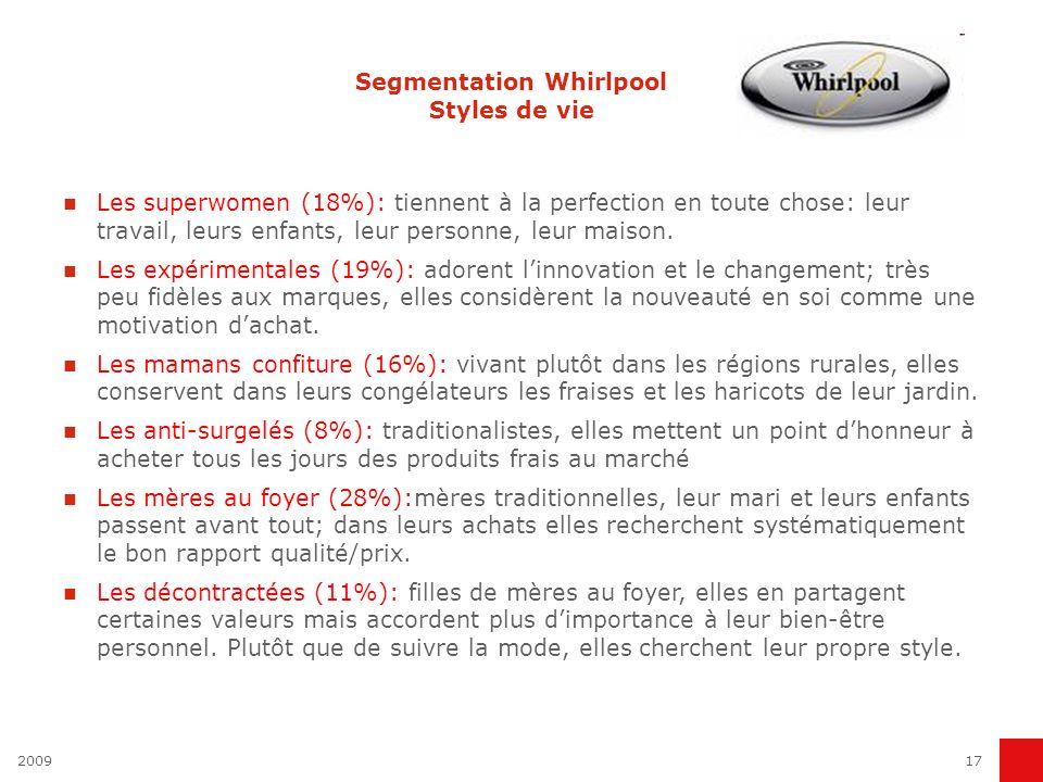 Segmentation Whirlpool Styles de vie