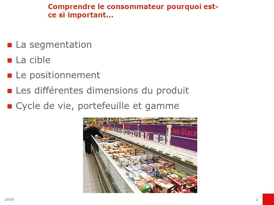 Comprendre le consommateur pourquoi est-ce si important...