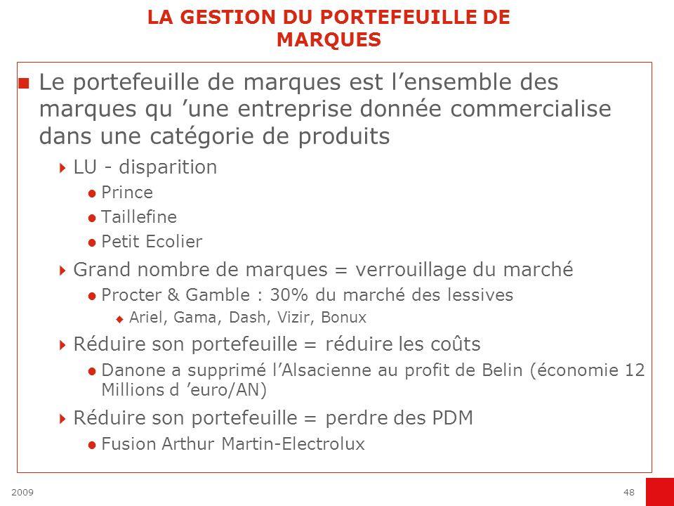 LA GESTION DU PORTEFEUILLE DE MARQUES