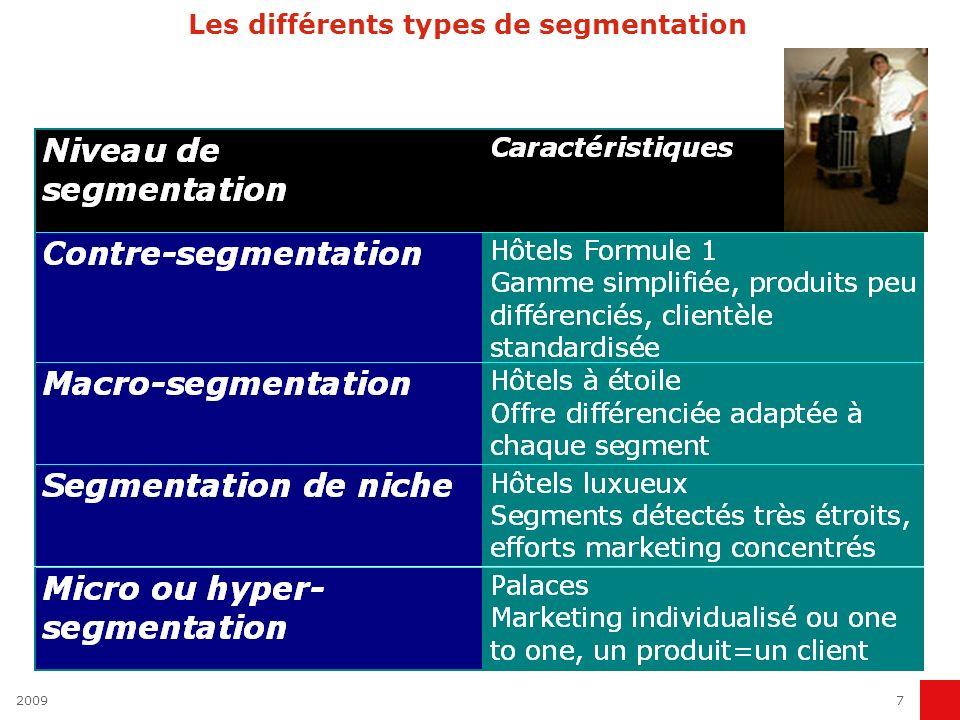 Les différents types de segmentation