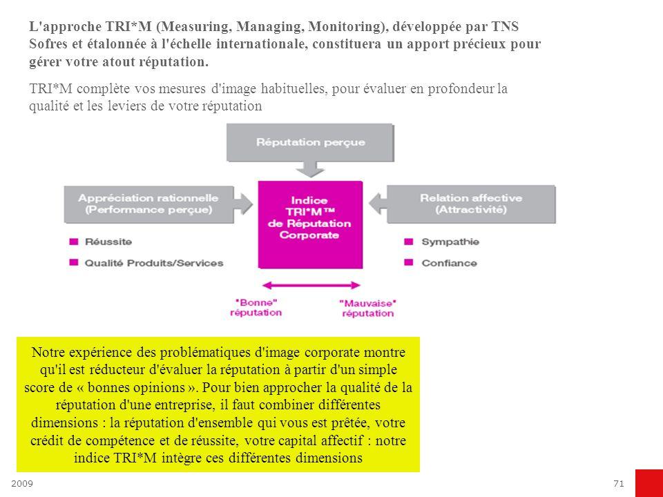 L approche TRI*M (Measuring, Managing, Monitoring), développée par TNS Sofres et étalonnée à l échelle internationale, constituera un apport précieux pour gérer votre atout réputation.