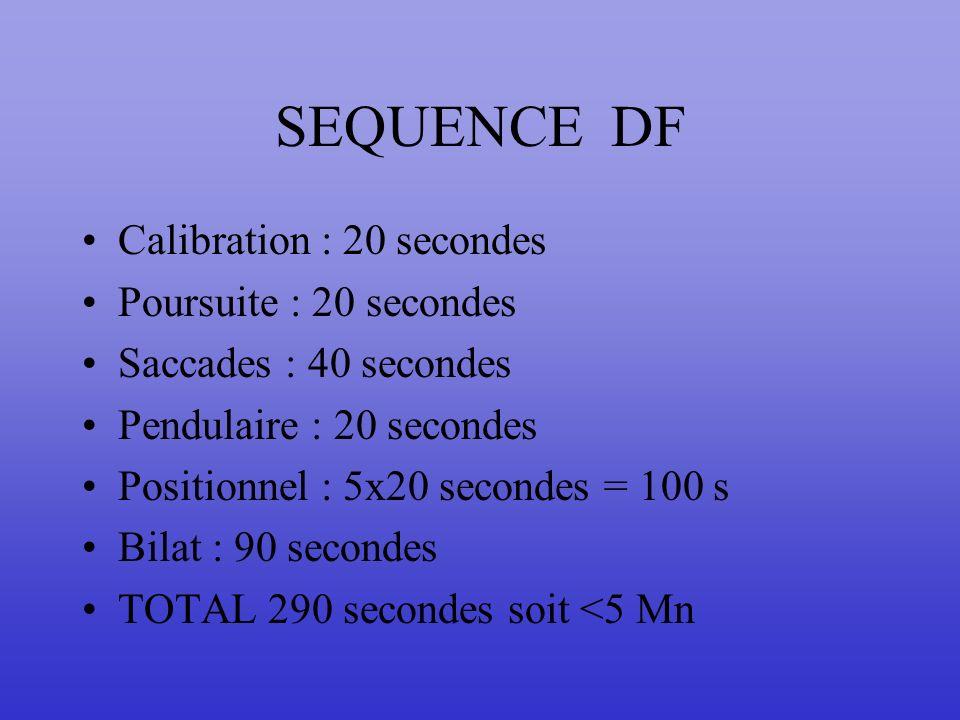 SEQUENCE DF Calibration : 20 secondes Poursuite : 20 secondes