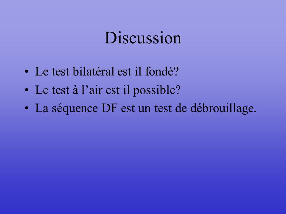 Discussion Le test bilatéral est il fondé