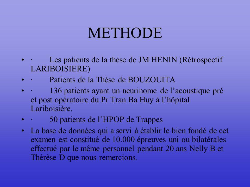 METHODE· Les patients de la thèse de JM HENIN (Rétrospectif LARIBOISIERE) · Patients de la Thèse de BOUZOUITA.