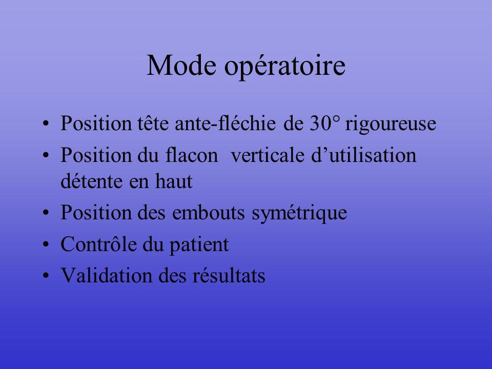Mode opératoire Position tête ante-fléchie de 30° rigoureuse