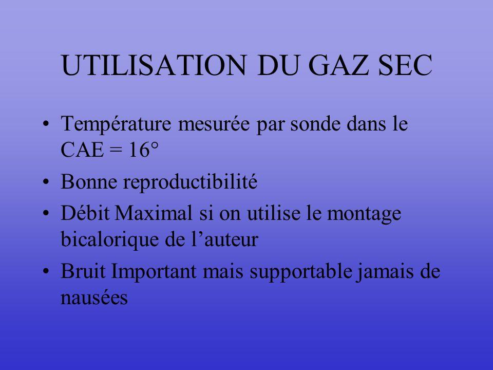 UTILISATION DU GAZ SEC Température mesurée par sonde dans le CAE = 16°