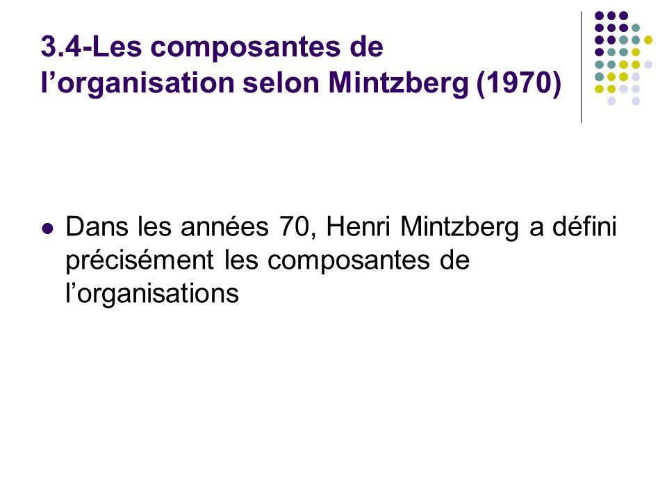 3.4-Les composantes de l'organisation selon Mintzberg (1970)