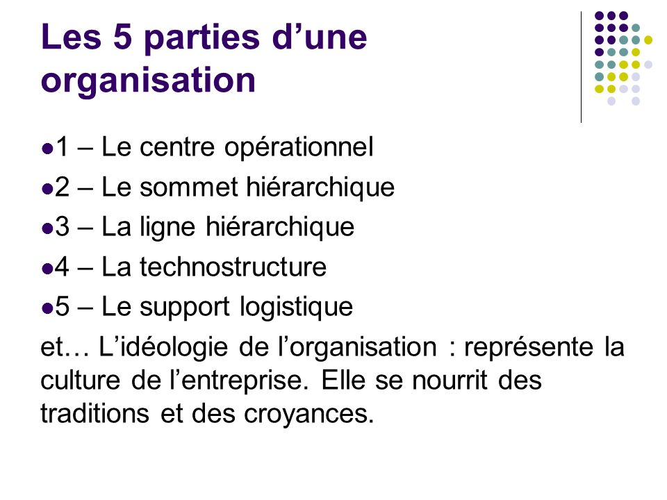 Les 5 parties d'une organisation