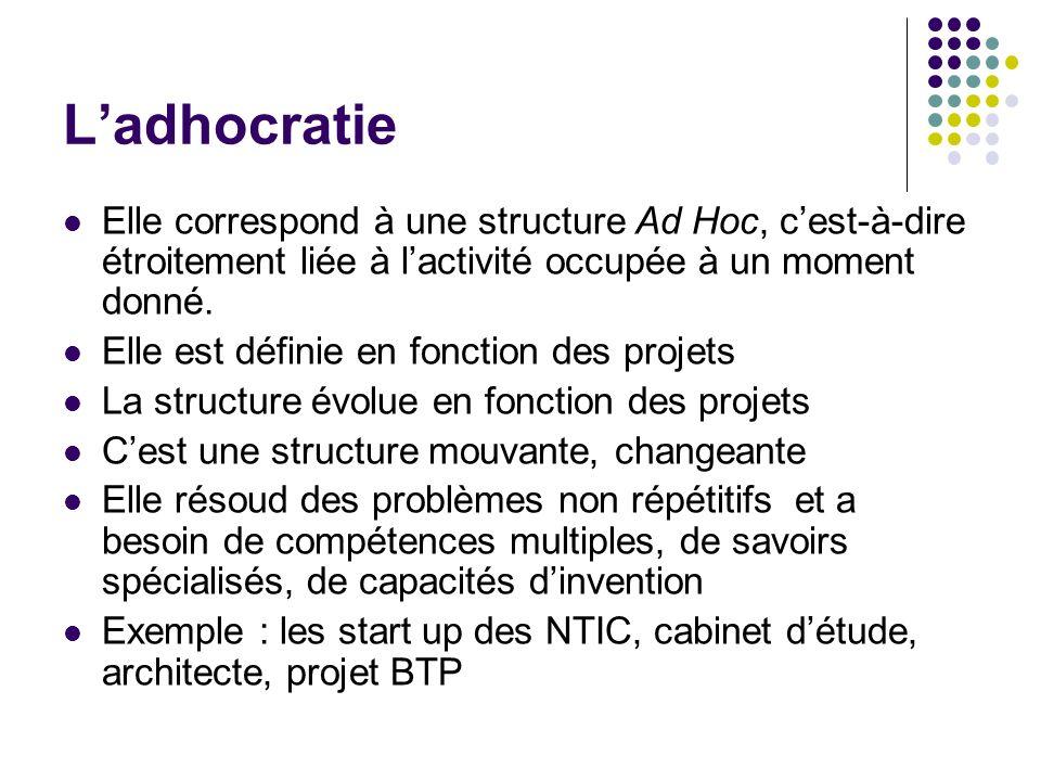L'adhocratie Elle correspond à une structure Ad Hoc, c'est-à-dire étroitement liée à l'activité occupée à un moment donné.