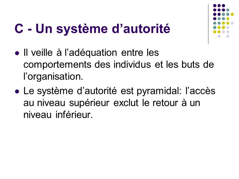 C - Un système d'autorité