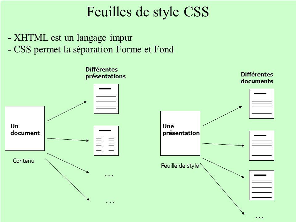 Feuilles de style CSS - XHTML est un langage impur