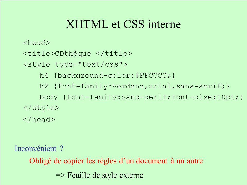 XHTML et CSS interne Inconvénient