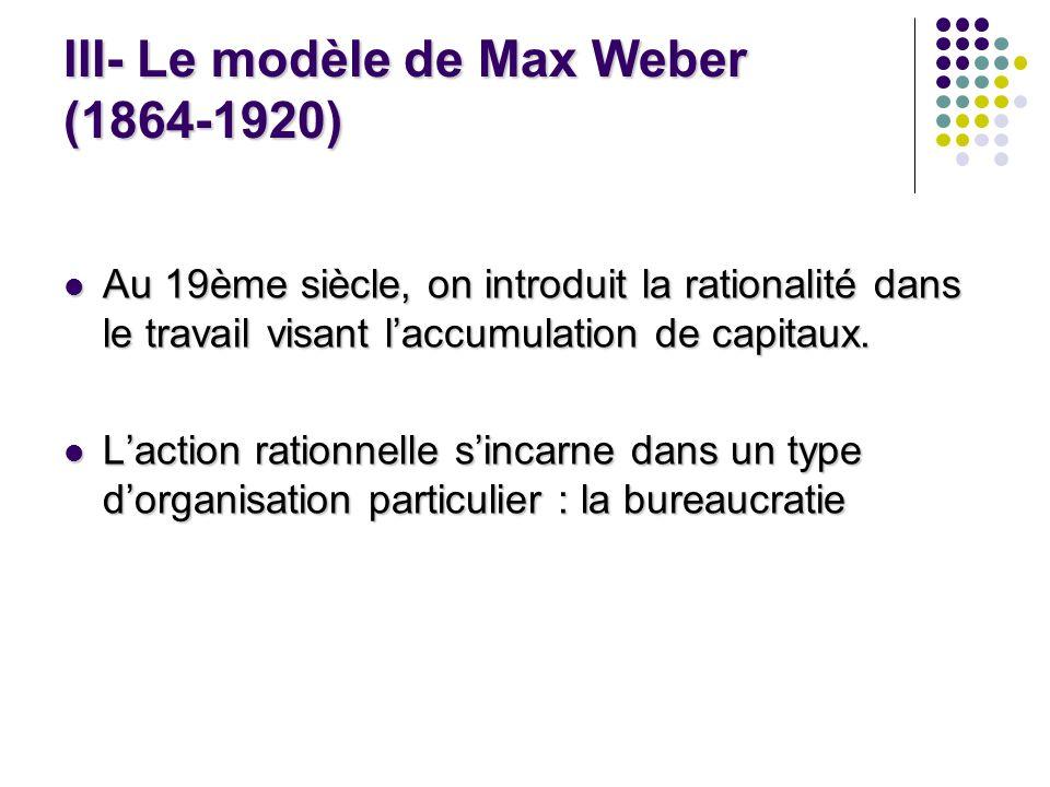 III- Le modèle de Max Weber (1864-1920)