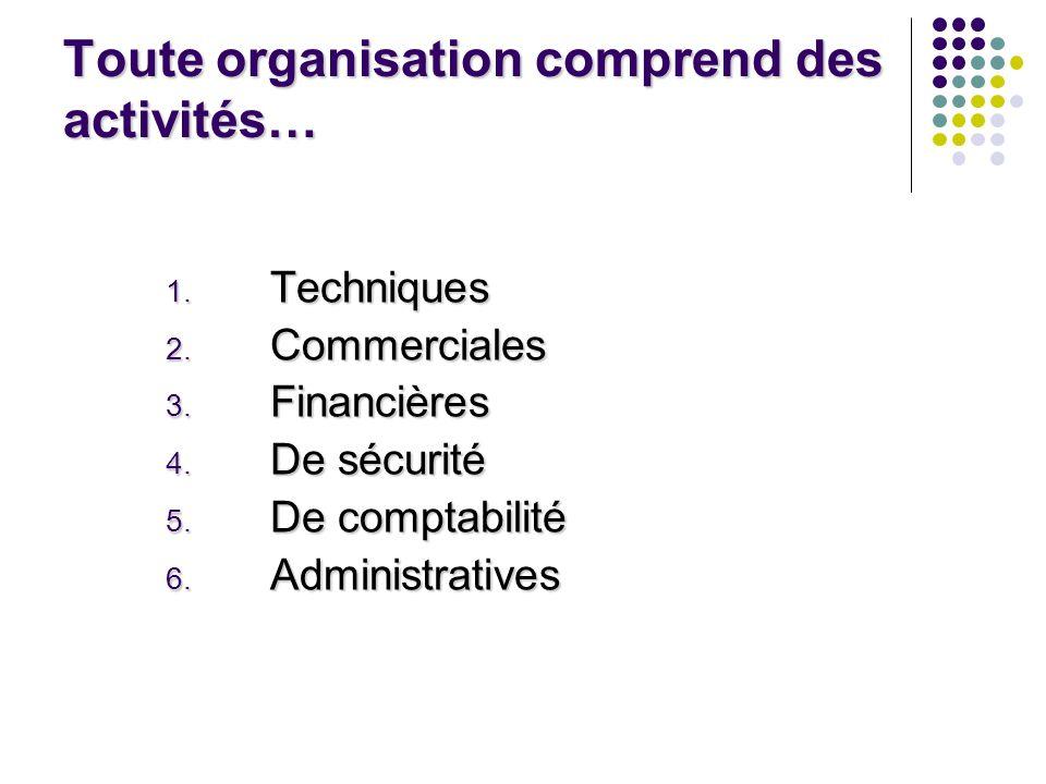 Toute organisation comprend des activités…