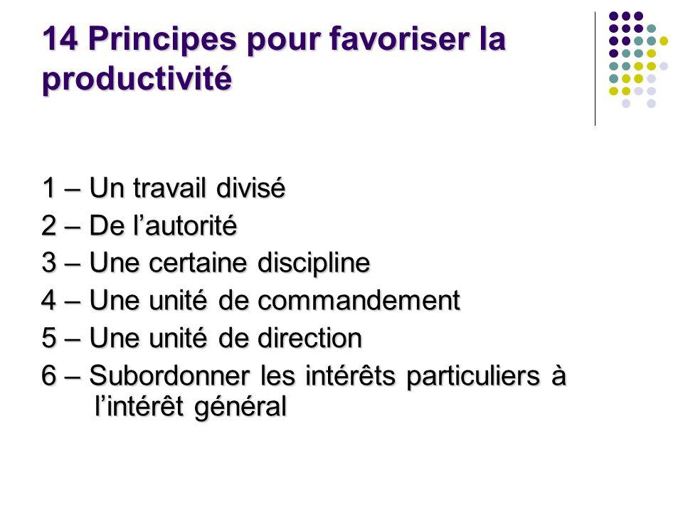 14 Principes pour favoriser la productivité