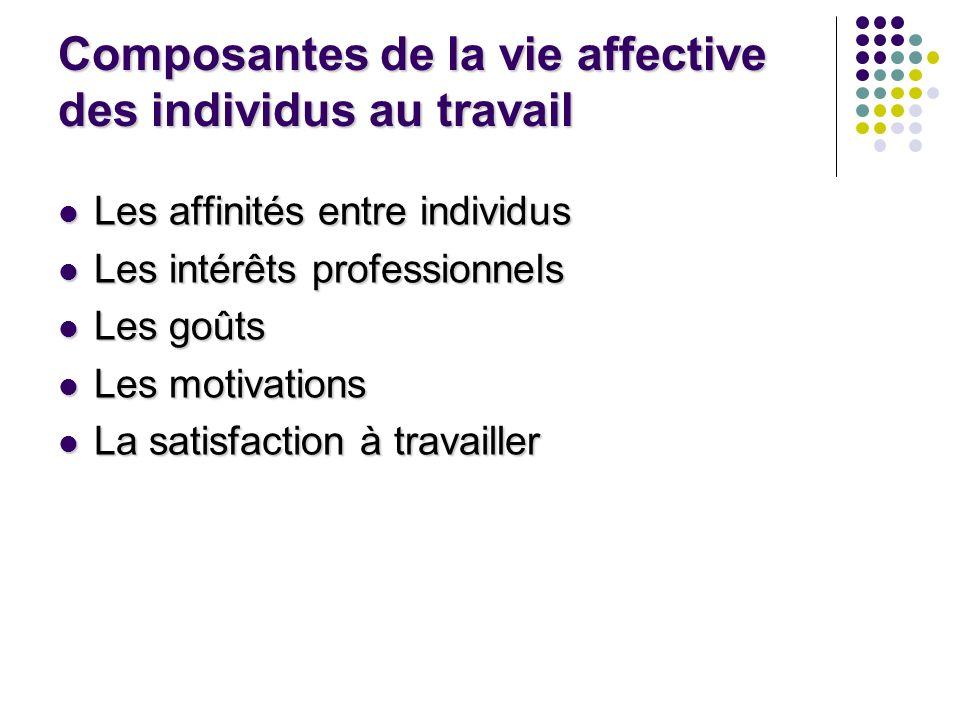 Composantes de la vie affective des individus au travail