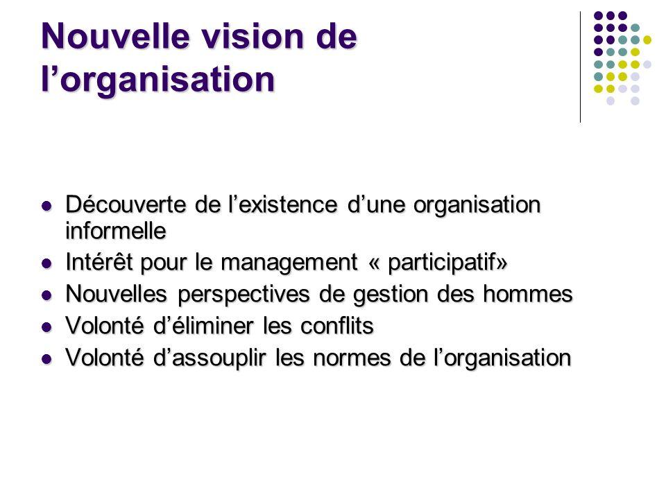 Nouvelle vision de l'organisation