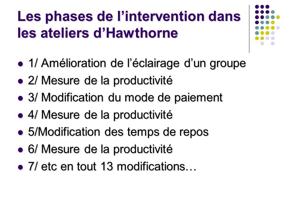 Les phases de l'intervention dans les ateliers d'Hawthorne