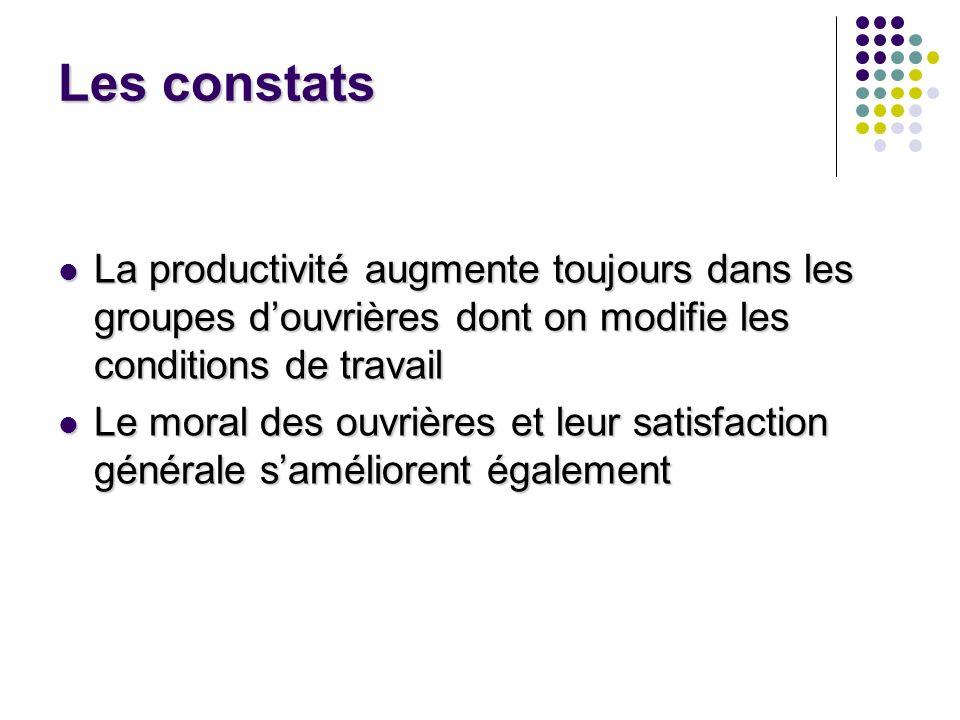 Les constats La productivité augmente toujours dans les groupes d'ouvrières dont on modifie les conditions de travail.