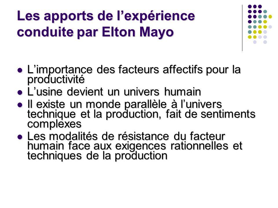 Les apports de l'expérience conduite par Elton Mayo