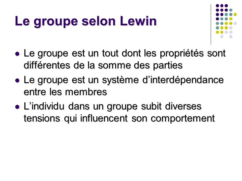Le groupe selon LewinLe groupe est un tout dont les propriétés sont différentes de la somme des parties.
