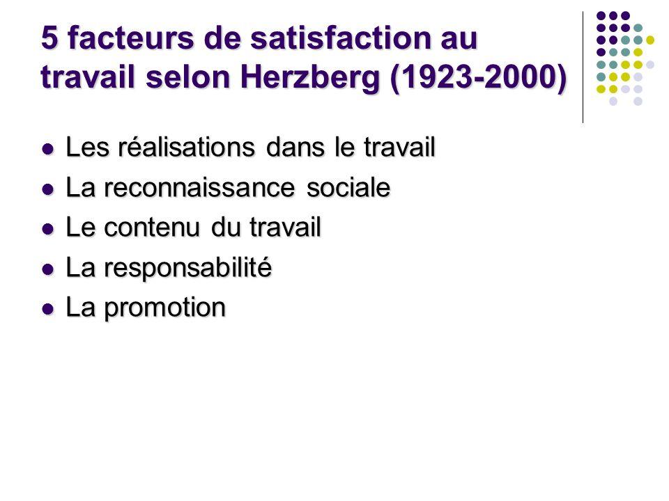 5 facteurs de satisfaction au travail selon Herzberg (1923-2000)