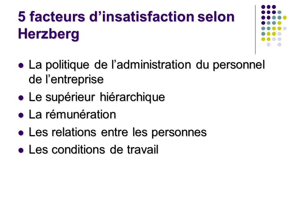 5 facteurs d'insatisfaction selon Herzberg
