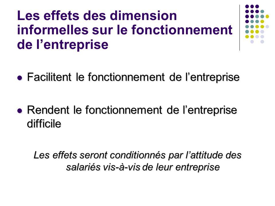 Les effets des dimension informelles sur le fonctionnement de l'entreprise