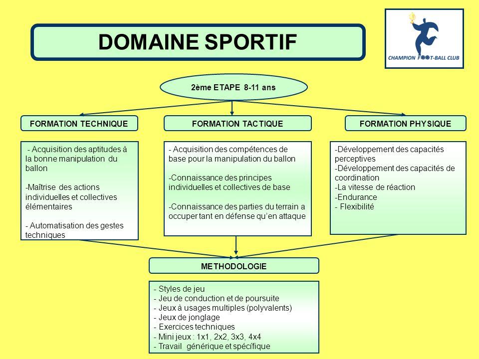 DOMAINE SPORTIF 2ème ETAPE 8-11 ans FORMATION TECHNIQUE