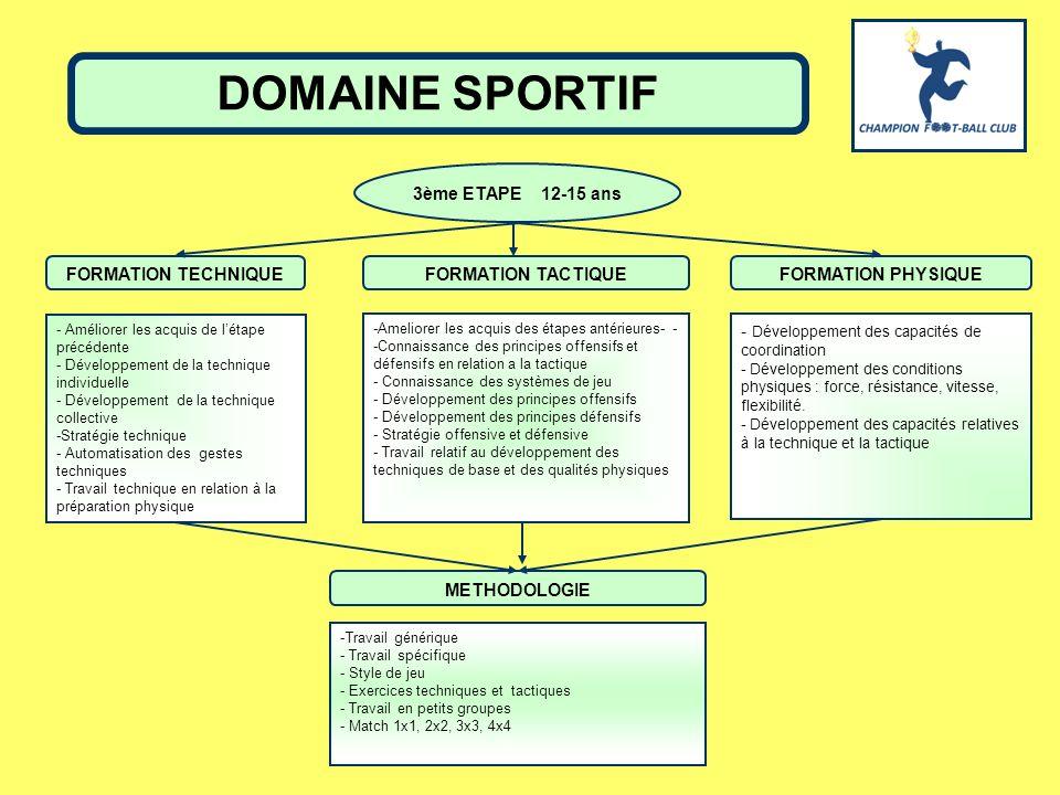 DOMAINE SPORTIF 3ème ETAPE 12-15 ans FORMATION TECHNIQUE