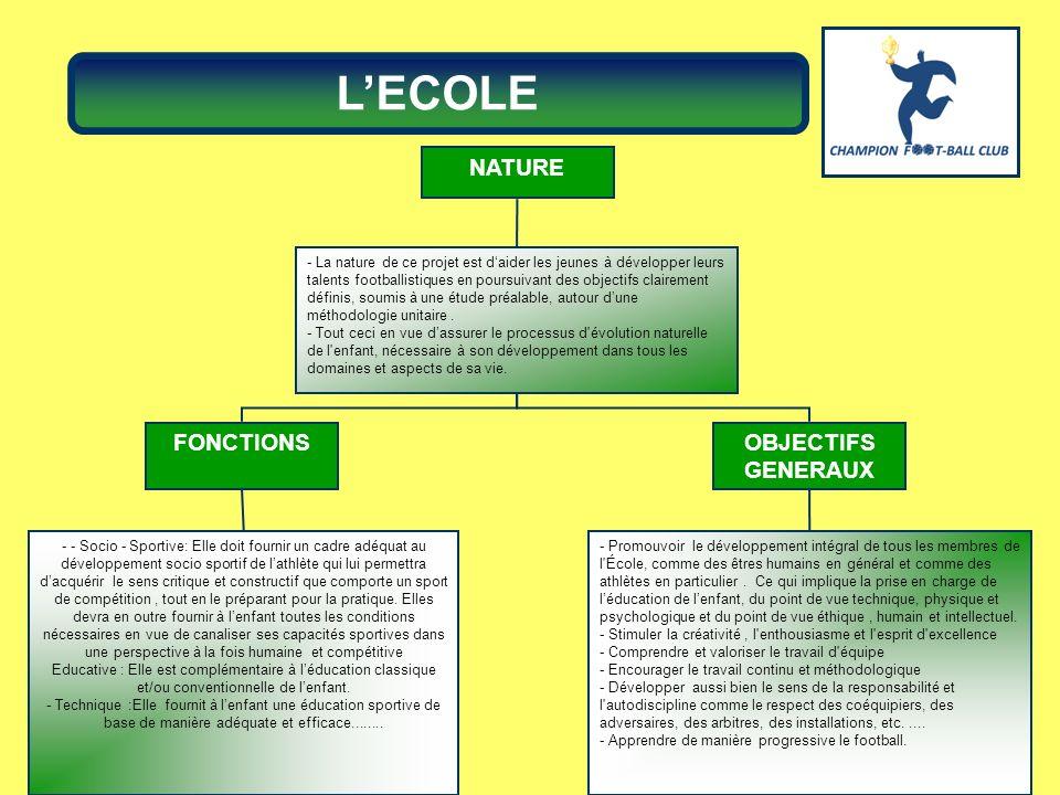 L'ECOLE NATURE FONCTIONS OBJECTIFS GENERAUX