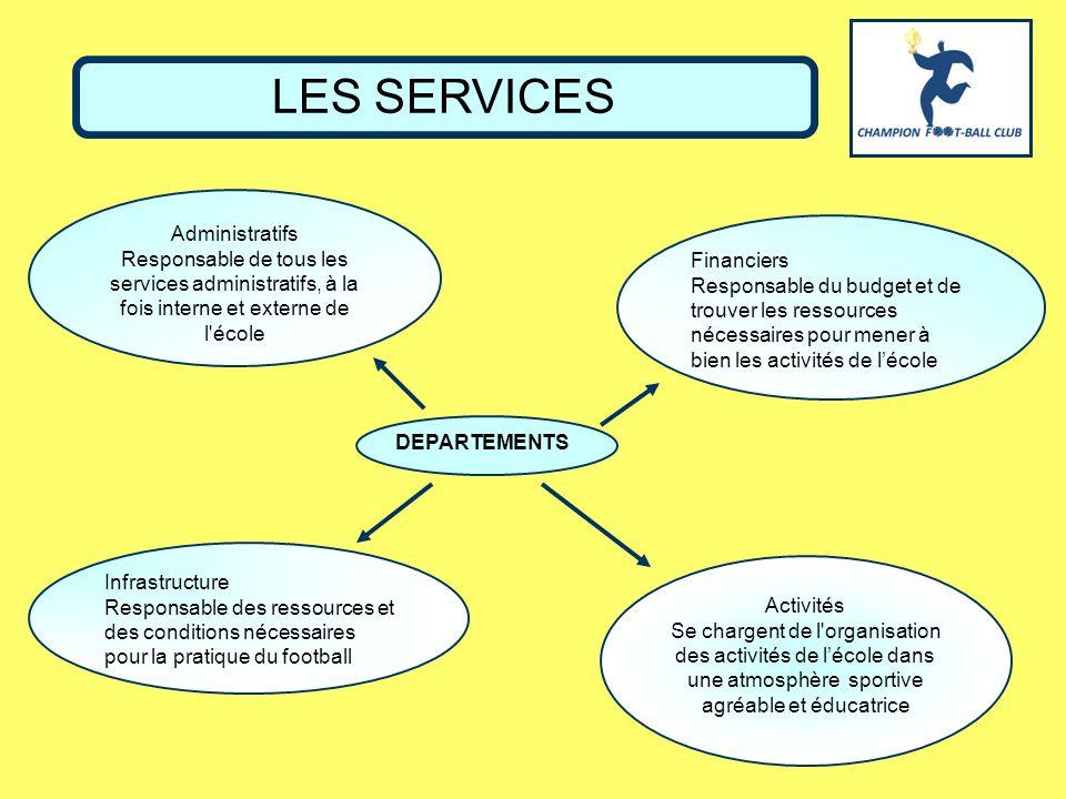 LES SERVICES Administratifs Responsable de tous les services administratifs, à la fois interne et externe de l école.
