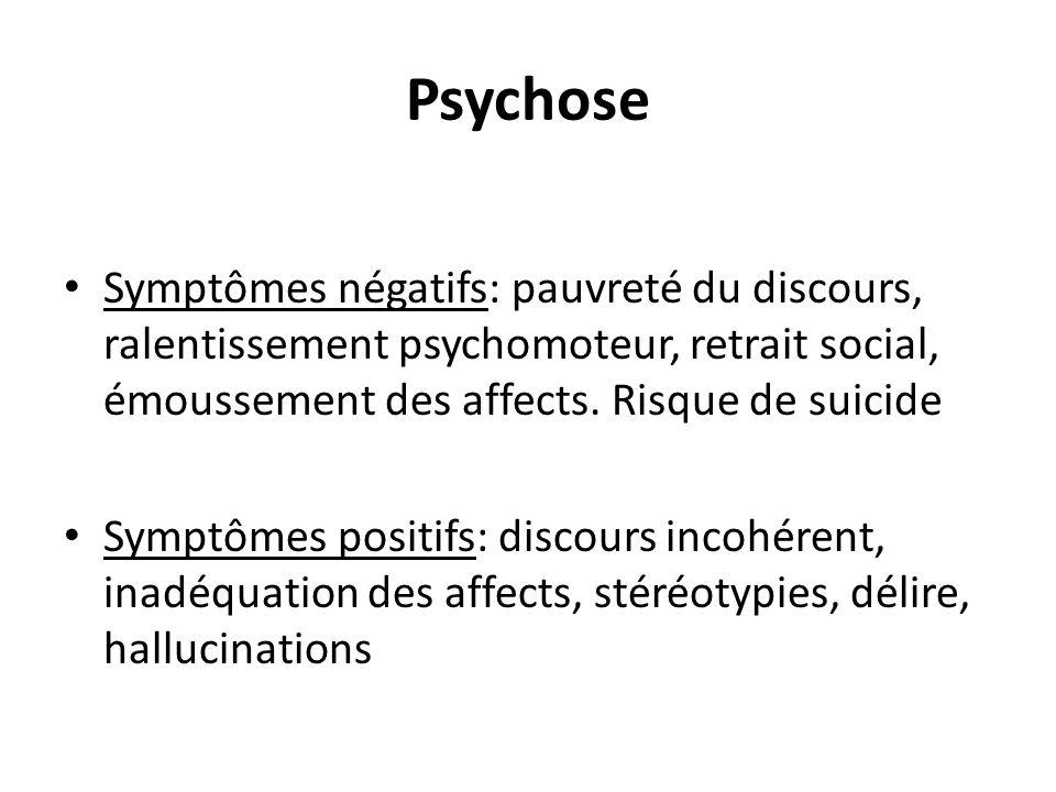 Psychose Symptômes négatifs: pauvreté du discours, ralentissement psychomoteur, retrait social, émoussement des affects. Risque de suicide.